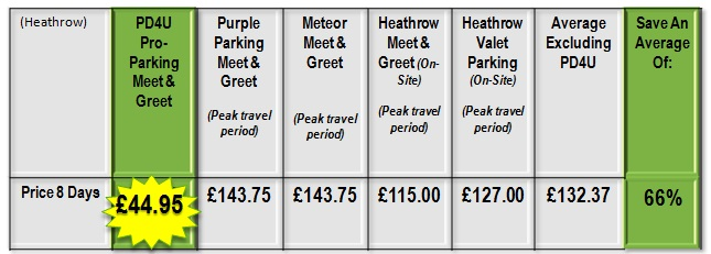 Compare heathrow car parking pd4u prices correct at time of publication based on 22nd october 18 29th october 18 the big names in heathrow meet greet m4hsunfo