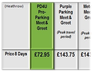 Heathrow airport parking meet and greet valet parking m4hsunfo